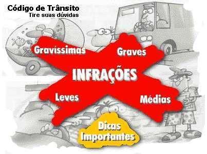 Sobre a infração de trânsito